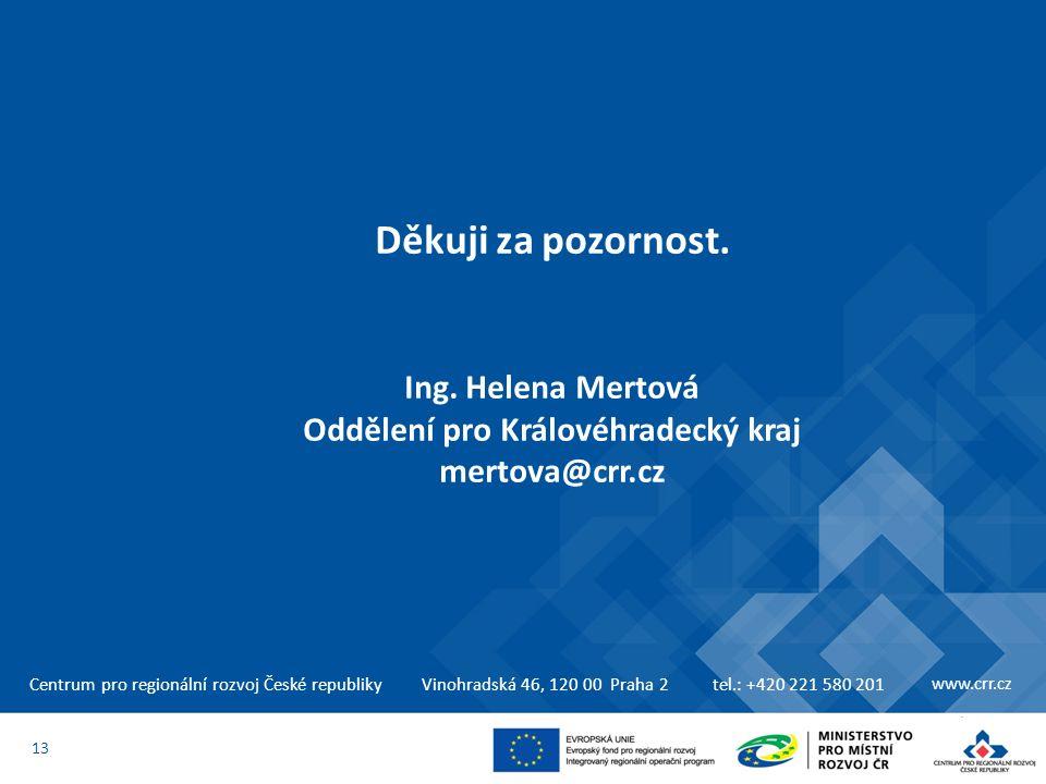 Centrum pro regionální rozvoj České republikyVinohradská 46, 120 00 Praha 2tel.: +420 221 580 201 www.crr.cz Děkuji za pozornost. Ing. Helena Mertová