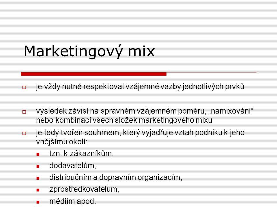 """Marketingový mix  je vždy nutné respektovat vzájemné vazby jednotlivých prvků  výsledek závisí na správném vzájemném poměru, """"namixování nebo kombinací všech složek marketingového mixu  je tedy tvořen souhrnem, který vyjadřuje vztah podniku k jeho vnějšímu okolí: tzn."""