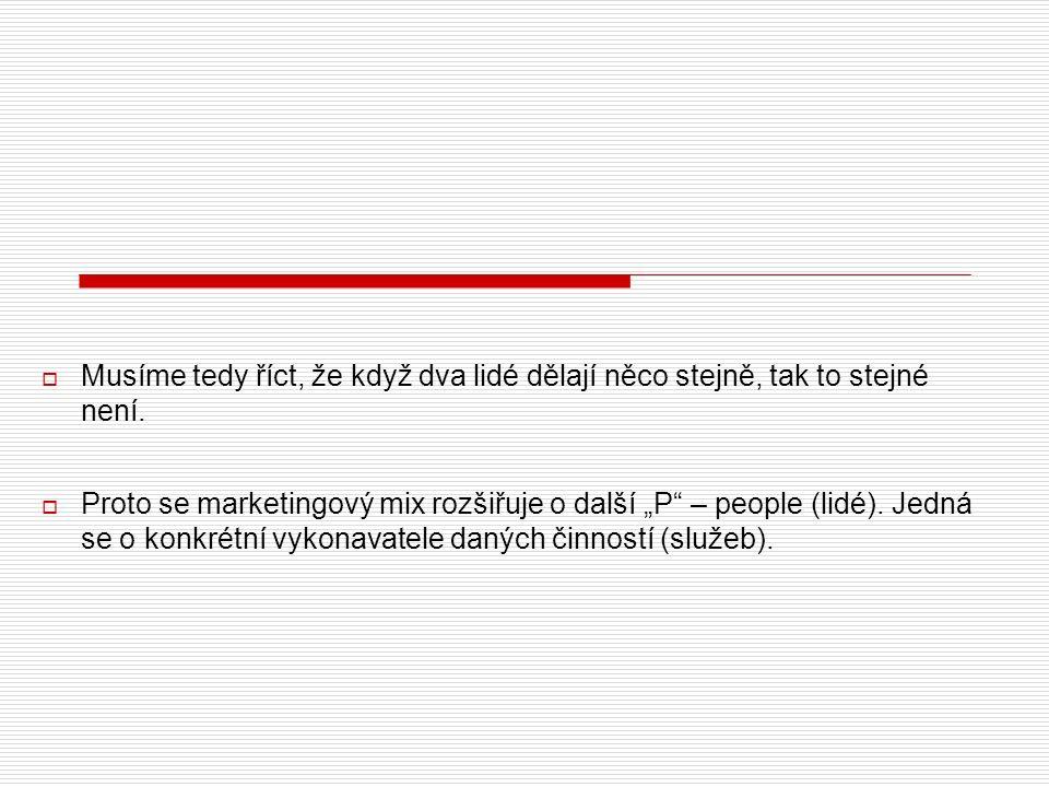  http://www.erudia.cz/videa-pro- podnikatele/unicorn-cilova-skupina-a- segmentace http://www.erudia.cz/videa-pro- podnikatele/unicorn-cilova-skupina-a- segmentace