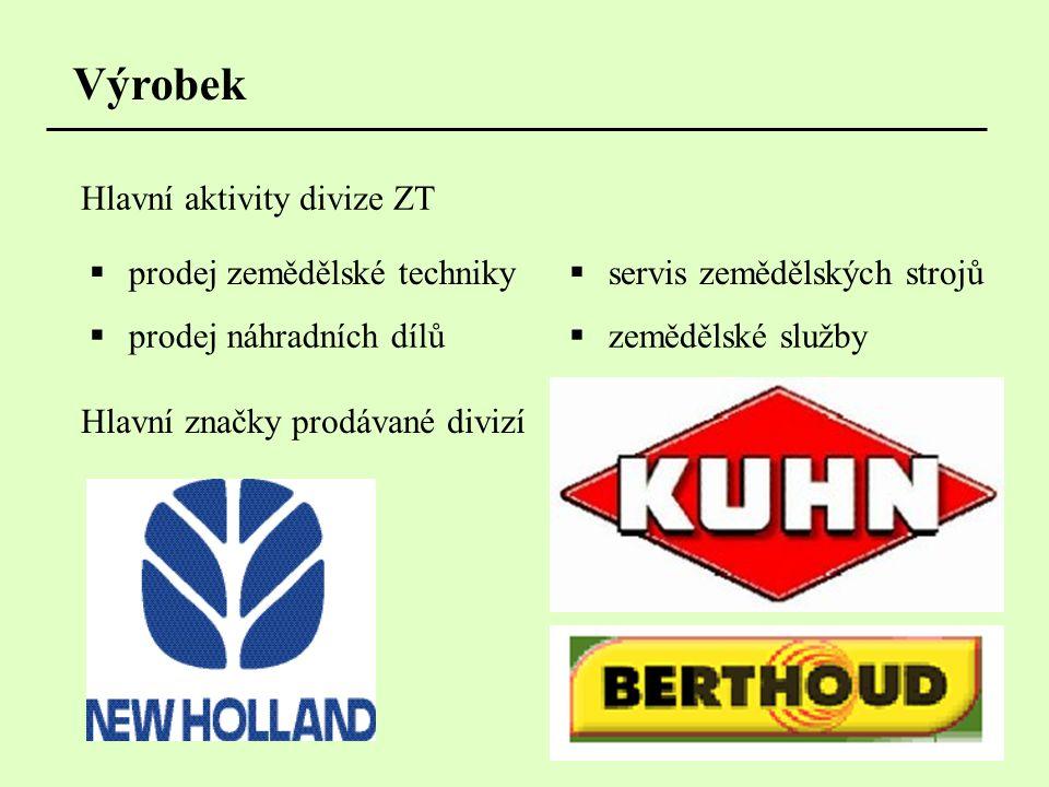 Výrobek Hlavní aktivity divize ZT  prodej zemědělské techniky  servis zemědělských strojů  prodej náhradních dílů  zemědělské služby Hlavní značky prodávané divizí