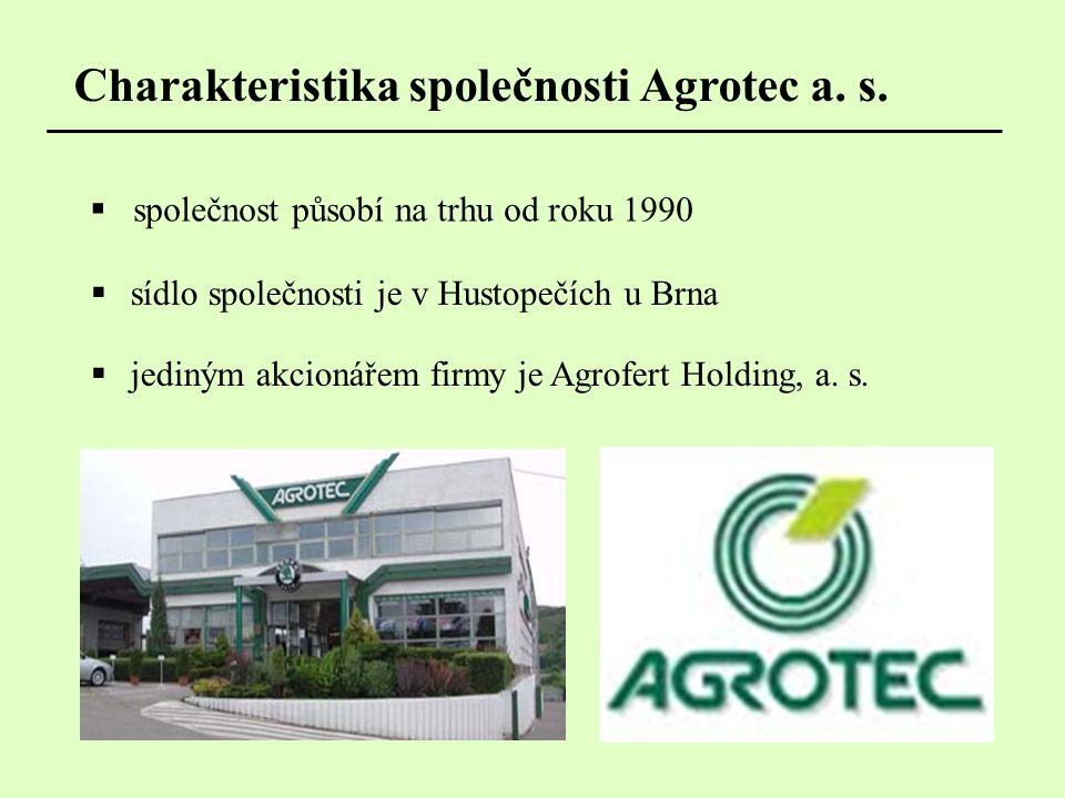 Charakteristika společnosti Agrotec a. s.
