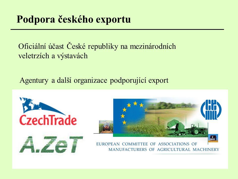 Podpora českého exportu Oficiální účast České republiky na mezinárodních veletrzích a výstavách Agentury a další organizace podporující export