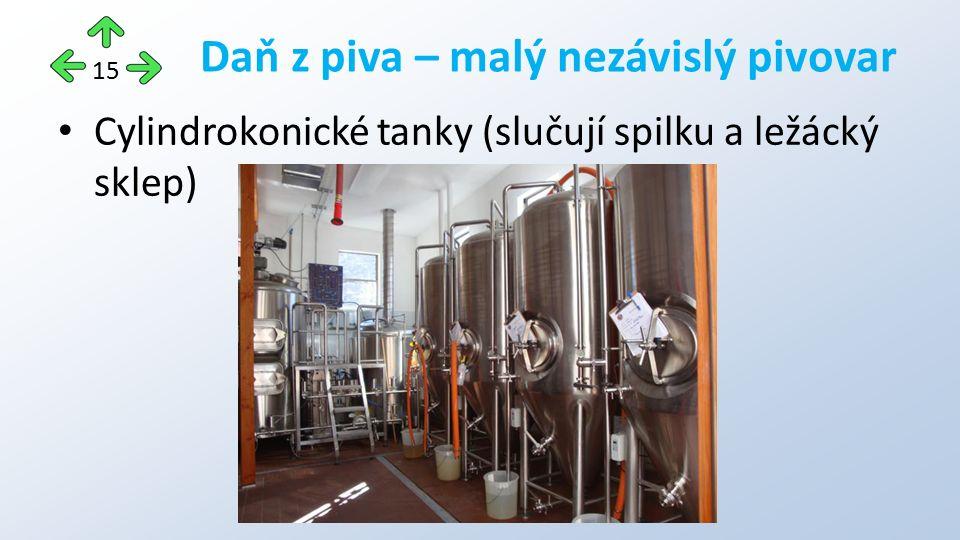Cylindrokonické tanky (slučují spilku a ležácký sklep) Daň z piva – malý nezávislý pivovar 15