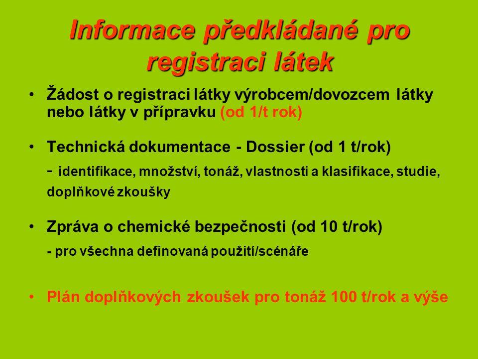 Informace předkládané pro registraci látek Žádost o registraci látky výrobcem/dovozcem látky nebo látky v přípravku (od 1/t rok) Technická dokumentace - Dossier (od 1 t/rok) - identifikace, množství, tonáž, vlastnosti a klasifikace, studie, doplňkové zkoušky Zpráva o chemické bezpečnosti (od 10 t/rok) - pro všechna definovaná použití/scénáře Plán doplňkových zkoušek pro tonáž 100 t/rok a výše
