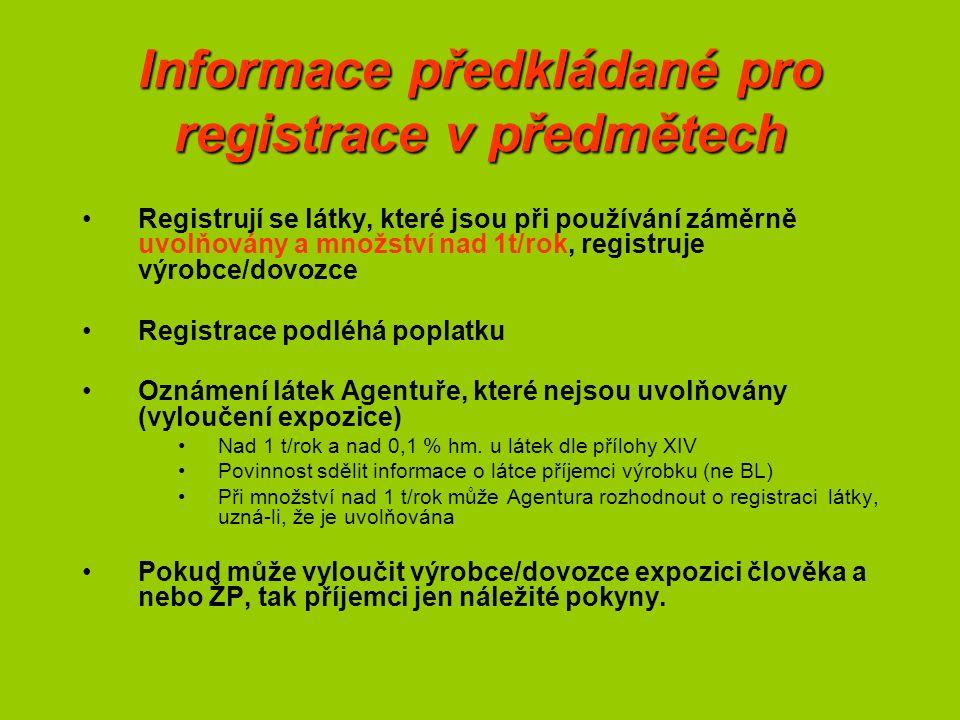 Informace předkládané pro registrace v předmětech Registrují se látky, které jsou při používání záměrně uvolňovány a množství nad 1t/rok, registruje výrobce/dovozce Registrace podléhá poplatku Oznámení látek Agentuře, které nejsou uvolňovány (vyloučení expozice) Nad 1 t/rok a nad 0,1 % hm.