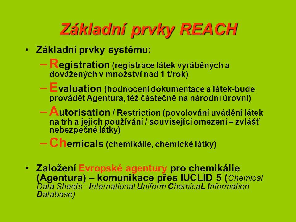 Základní prvky REACH Základní prvky systému: –R egistration (registrace látek vyráběných a dovážených v množství nad 1 t/rok) –E valuation (hodnocení dokumentace a látek-bude provádět Agentura, též částečně na národní úrovní) –A utorisation / Restriction (povolování uvádění látek na trh a jejich používání / související omezení – zvlášť nebezpečné látky) –Ch emicals (chemikálie, chemické látky) Založení Evropské agentury pro chemikálie (Agentura) – komunikace přes IUCLID 5 ( Chemical Data Sheets - International Uniform ChemicaL Information Database)