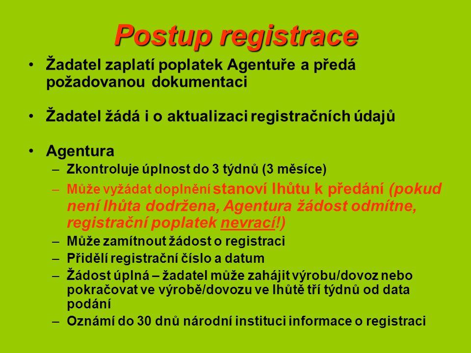 Postup registrace Žadatel zaplatí poplatek Agentuře a předá požadovanou dokumentaci Žadatel žádá i o aktualizaci registračních údajů Agentura –Zkontroluje úplnost do 3 týdnů (3 měsíce) –Může vyžádat doplnění stanoví lhůtu k předání (pokud není lhůta dodržena, Agentura žádost odmítne, registrační poplatek nevrací!) –Může zamítnout žádost o registraci –Přidělí registrační číslo a datum –Žádost úplná – žadatel může zahájit výrobu/dovoz nebo pokračovat ve výrobě/dovozu ve lhůtě tří týdnů od data podání –Oznámí do 30 dnů národní instituci informace o registraci