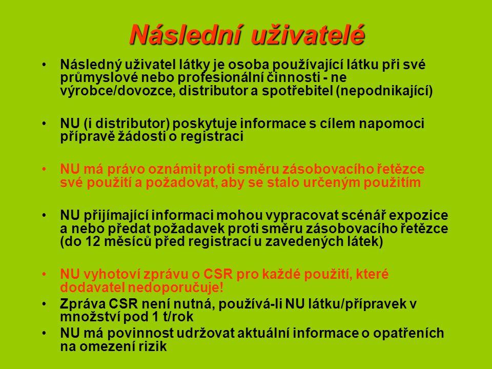 Následní uživatelé Následný uživatel látky je osoba používající látku při své průmyslové nebo profesionální činnosti - ne výrobce/dovozce, distributor a spotřebitel (nepodnikající) NU (i distributor) poskytuje informace s cílem napomoci přípravě žádosti o registraci NU má právo oznámit proti směru zásobovacího řetězce své použití a požadovat, aby se stalo určeným použitím NU přijímající informaci mohou vypracovat scénář expozice a nebo předat požadavek proti směru zásobovacího řetězce (do 12 měsíců před registrací u zavedených látek) NU vyhotoví zprávu o CSR pro každé použití, které dodavatel nedoporučuje.