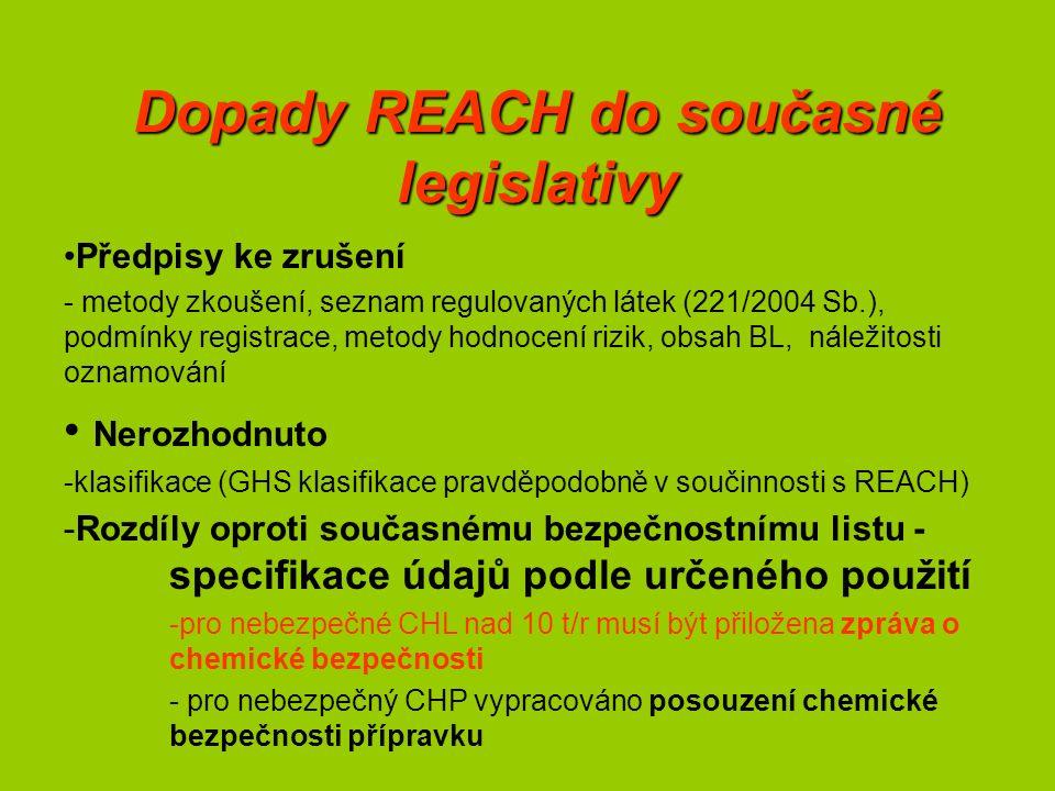 Dopady REACH do současné legislativy Předpisy ke zrušení - metody zkoušení, seznam regulovaných látek (221/2004 Sb.), podmínky registrace, metody hodnocení rizik, obsah BL, náležitosti oznamování Nerozhodnuto -klasifikace (GHS klasifikace pravděpodobně v součinnosti s REACH) -Rozdíly oproti současnému bezpečnostnímu listu - specifikace údajů podle určeného použití -pro nebezpečné CHL nad 10 t/r musí být přiložena zpráva o chemické bezpečnosti - pro nebezpečný CHP vypracováno posouzení chemické bezpečnosti přípravku