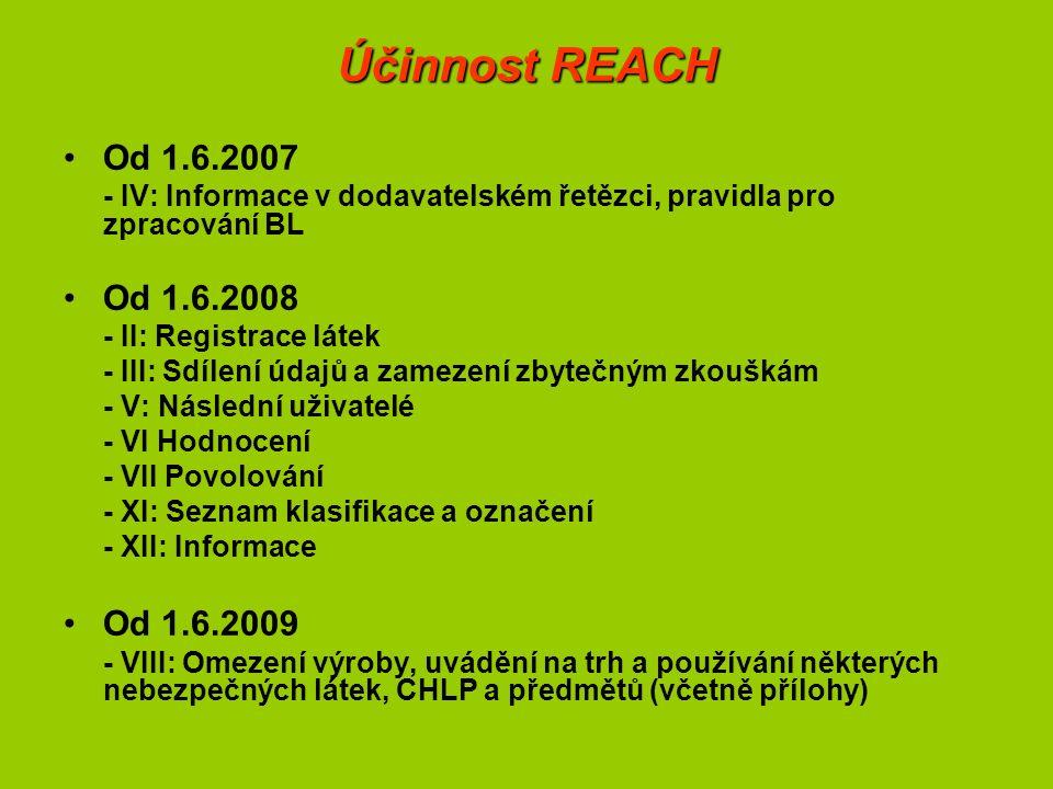 Účinnost REACH Od 1.6.2007 - IV: Informace v dodavatelském řetězci, pravidla pro zpracování BL Od 1.6.2008 - II: Registrace látek - III: Sdílení údajů a zamezení zbytečným zkouškám - V: Následní uživatelé - VI Hodnocení - VII Povolování - XI: Seznam klasifikace a označení - XII: Informace Od 1.6.2009 - VIII: Omezení výroby, uvádění na trh a používání některých nebezpečných látek, CHLP a předmětů (včetně přílohy)