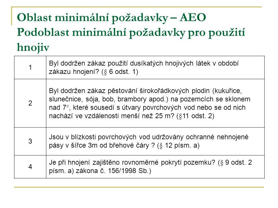 Oblast minimální požadavky – AEO Podoblast minimální požadavky pro použití hnojiv 1 Byl dodržen zákaz použití dusíkatých hnojivých látek v období zákazu hnojení.