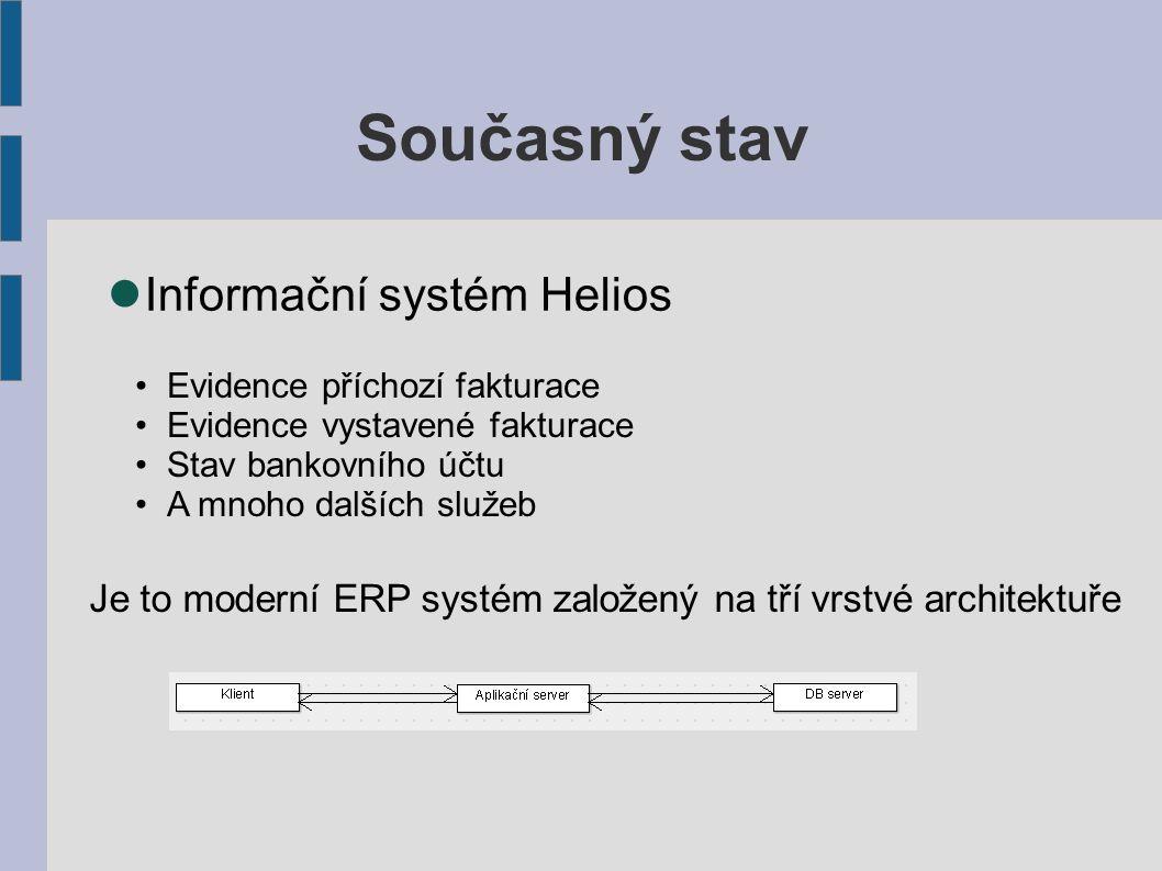 Současný stav Informační systém Helios Evidence příchozí fakturace Evidence vystavené fakturace Stav bankovního účtu A mnoho dalších služeb Je to moderní ERP systém založený na tří vrstvé architektuře