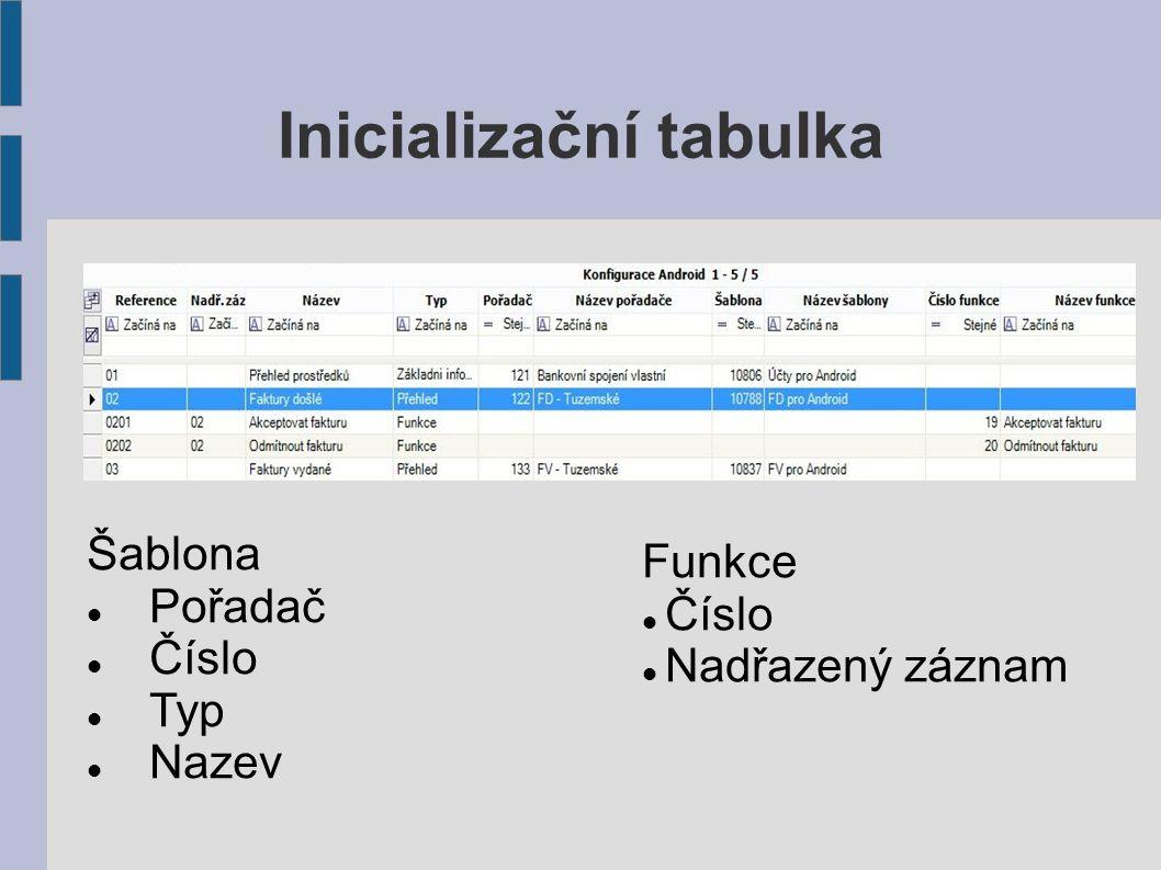 Inicializační tabulka Šablona Pořadač Číslo Typ Nazev Funkce Číslo Nadřazený záznam