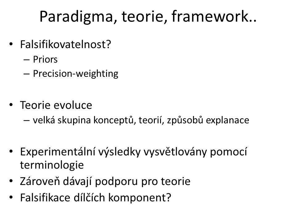 Paradigma, teorie, framework.. Falsifikovatelnost.