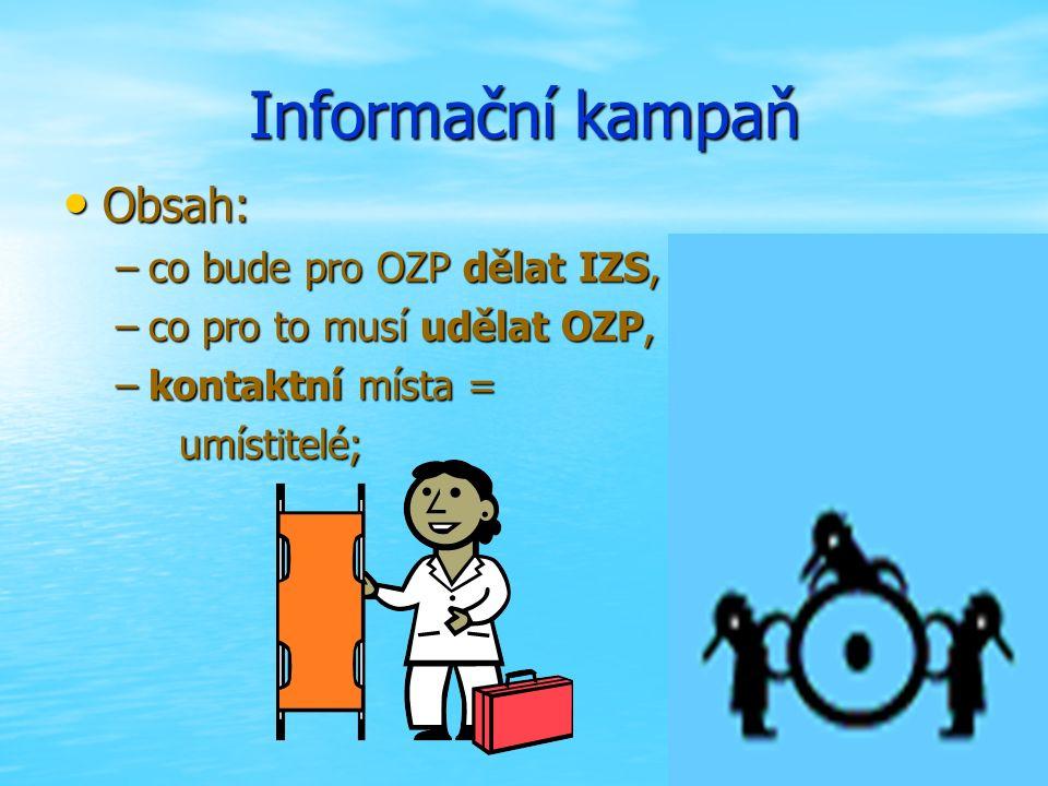 Informační kampaň Obsah: Obsah: –co bude pro OZP dělat IZS, –co pro to musí udělat OZP, –kontaktní místa = umístitelé; umístitelé;
