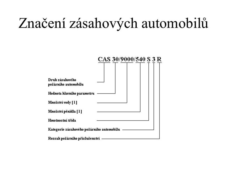 Další podrobnosti v označení automobilů