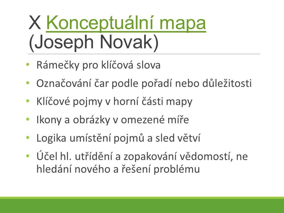 X Konceptuální mapa (Joseph Novak)Konceptuální mapa Rámečky pro klíčová slova Označování čar podle pořadí nebo důležitosti Klíčové pojmy v horní části mapy Ikony a obrázky v omezené míře Logika umístění pojmů a sled větví Účel hl.