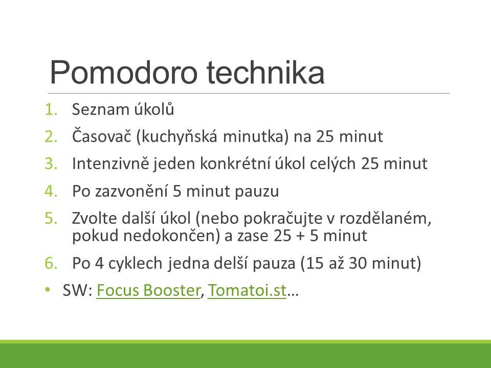 Pomodoro technika 1.Seznam úkolů 2.Časovač (kuchyňská minutka) na 25 minut 3.Intenzivně jeden konkrétní úkol celých 25 minut 4.Po zazvonění 5 minut pauzu 5.Zvolte další úkol (nebo pokračujte v rozdělaném, pokud nedokončen) a zase 25 + 5 minut 6.Po 4 cyklech jedna delší pauza (15 až 30 minut) SW: Focus Booster, Tomatoi.st…Focus BoosterTomatoi.st