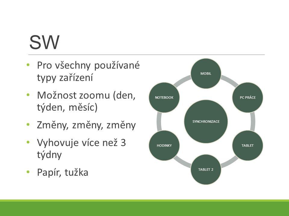 SW Pro všechny používané typy zařízení Možnost zoomu (den, týden, měsíc) Změny, změny, změny Vyhovuje více než 3 týdny Papír, tužka SYNCHRONIZACE MOBILPC PRÁCETABLETTABLET 2HODINKYNOTEBOOK