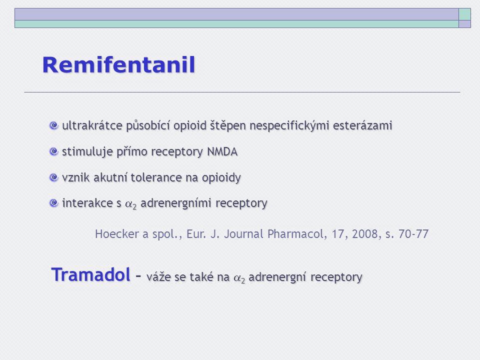 Remifentanil ultrakrátce působící opioid štěpen nespecifickými esterázami ultrakrátce působící opioid štěpen nespecifickými esterázami stimuluje přímo receptory NMDA stimuluje přímo receptory NMDA vznik akutní tolerance na opioidy vznik akutní tolerance na opioidy interakce s  2 adrenergními receptory interakce s  2 adrenergními receptory Hoecker a spol., Eur.