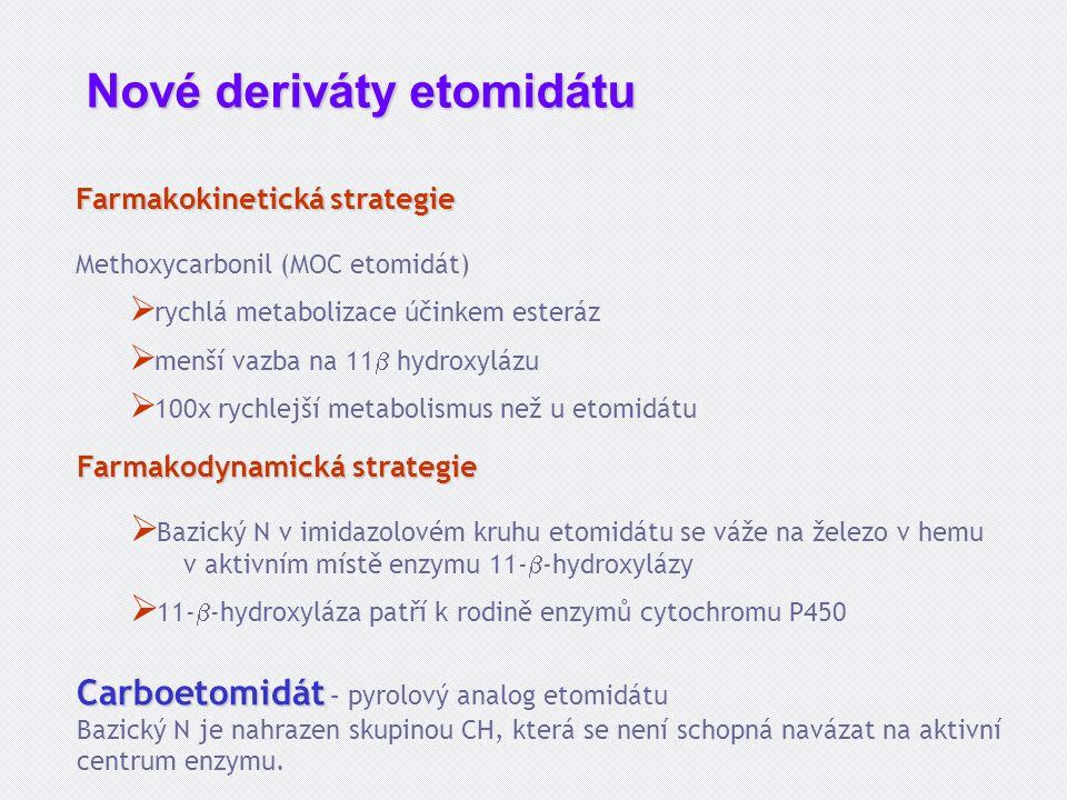 Nové deriváty etomidátu Farmakokinetická strategie Methoxycarbonil (MOC etomidát)  rychlá metabolizace účinkem esteráz  menší vazba na 11  hydroxylázu  100x rychlejší metabolismus než u etomidátu Farmakodynamická strategie  Bazický N v imidazolovém kruhu etomidátu se váže na železo v hemu v aktivním místě enzymu 11-  -hydroxylázy  11-  -hydroxyláza patří k rodině enzymů cytochromu P450 Carboetomidát Carboetomidát – pyrolový analog etomidátu Bazický N je nahrazen skupinou CH, která se není schopná navázat na aktivní centrum enzymu.