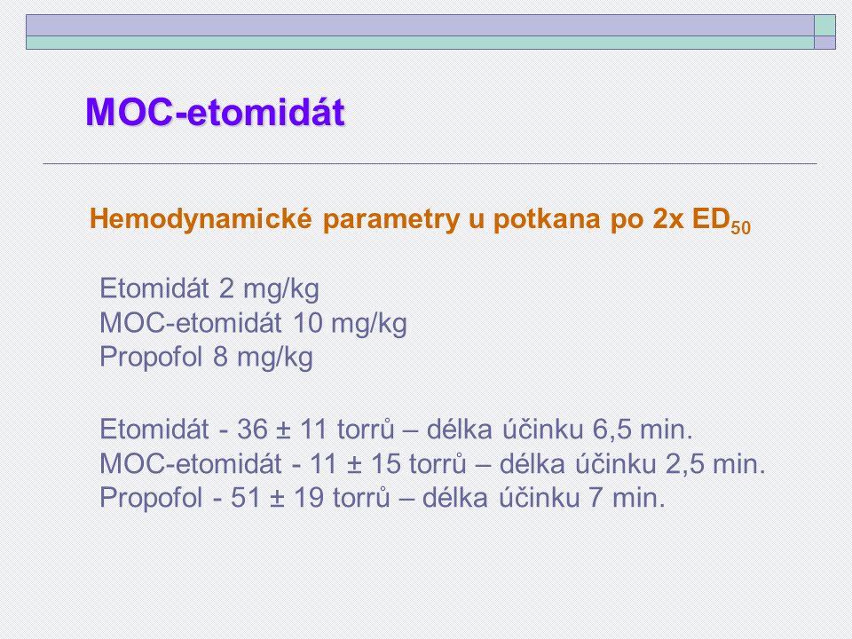 Hemodynamické parametry u potkana po 2x ED 50 Etomidát 2 mg/kg MOC-etomidát 10 mg/kg Propofol 8 mg/kg Etomidát - 36 ± 11 torrů – délka účinku 6,5 min.