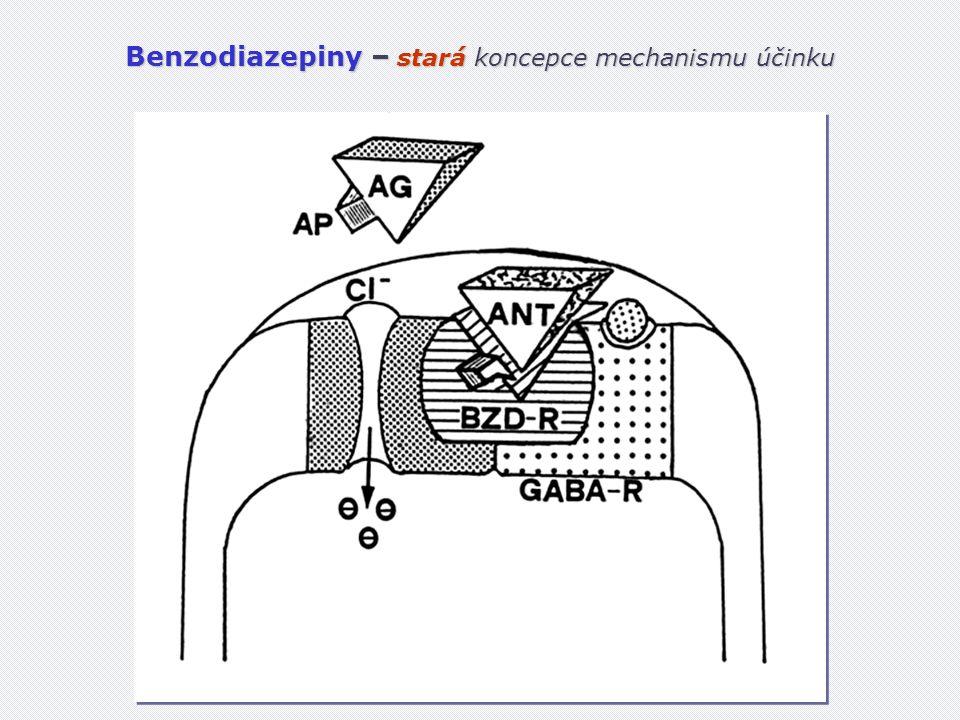 Benzodiazepiny potencují účinek kyseliny gama-aminomáselné potencují účinek kyseliny gama-aminomáselné mají purinergní mechanismus účinku mají purinergní mechanismus účinku ovlivňují metabolismus neurosteroidů a tím i emoce a náladu ovlivňují metabolismus neurosteroidů a tím i emoce a náladu