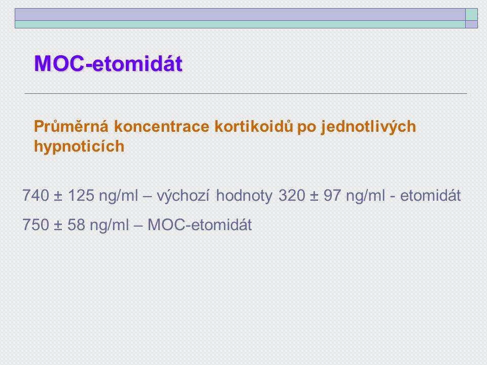 740 ± 125 ng/ml – výchozí hodnoty 320 ± 97 ng/ml - etomidát 750 ± 58 ng/ml – MOC-etomidát Průměrná koncentrace kortikoidů po jednotlivých hypnoticích MOC-etomidát