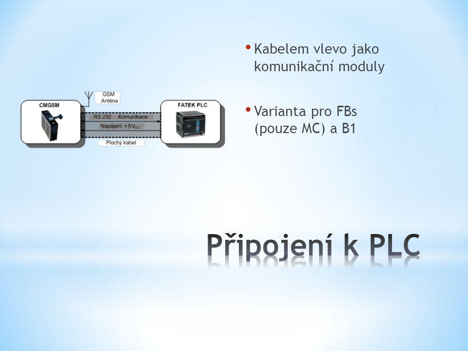 Kabelem vlevo jako komunikační moduly Varianta pro FBs (pouze MC) a B1