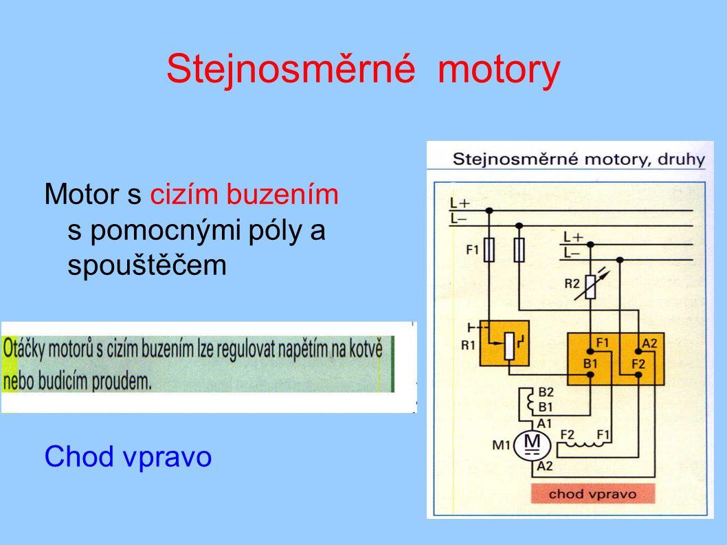 Stejnosměrné motory Motor s cizím buzením s pomocnými póly a spouštěčem Chod vpravo