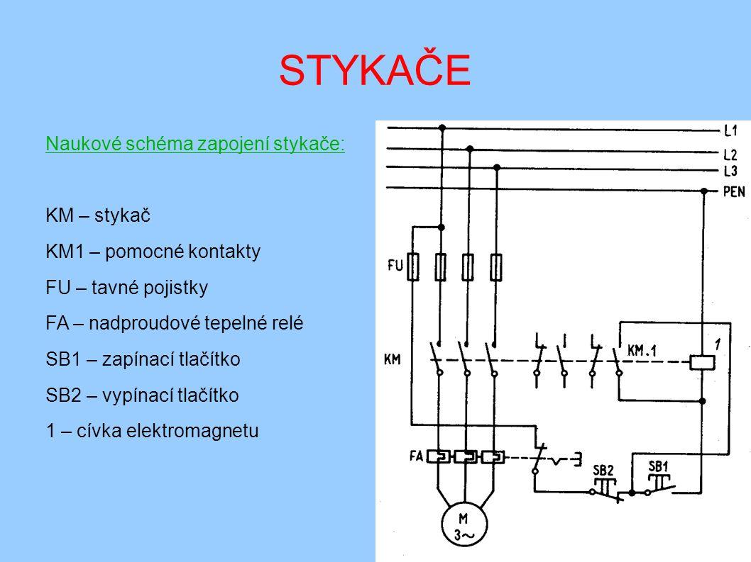 STYKAČE Naukové schéma zapojení stykače: KM – stykač KM1 – pomocné kontakty FU – tavné pojistky FA – nadproudové tepelné relé SB1 – zapínací tlačítko SB2 – vypínací tlačítko 1 – cívka elektromagnetu