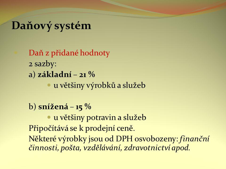 Daňový systém Daň z přidané hodnoty 2 sazby: a) základní – 21 % u většiny výrobků a služeb b) snížená – 15 % u většiny potravin a služeb Připočítává s