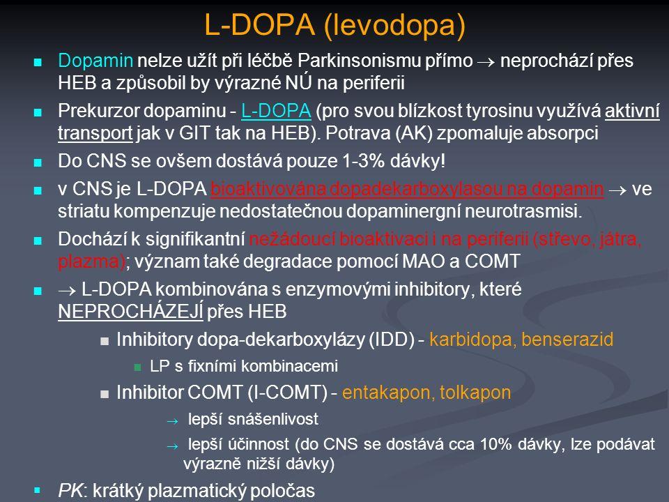 Dopamin nelze užít při léčbě Parkinsonismu přímo  neprochází přes HEB a způsobil by výrazné NÚ na periferii Prekurzor dopaminu - L-DOPA (pro svou blízkost tyrosinu využívá aktivní transport jak v GIT tak na HEB).
