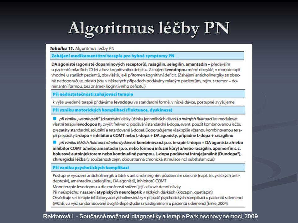 Algoritmus léčby PN Rektorová I.