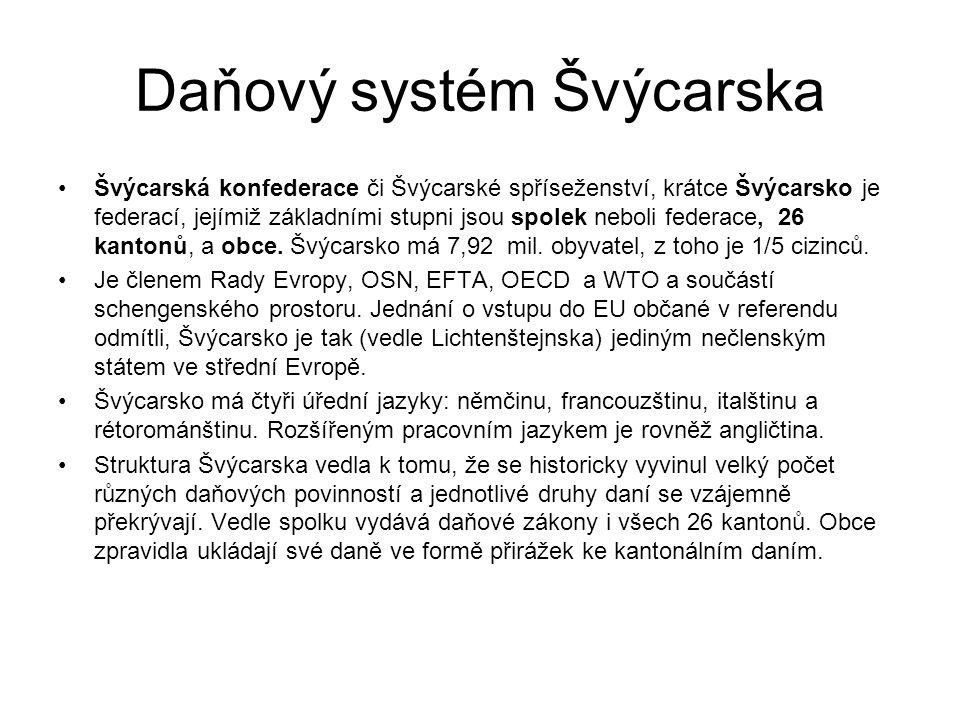 Daňový systém Švýcarska Švýcarská konfederace či Švýcarské spříseženství, krátce Švýcarsko je federací, jejímiž základními stupni jsou spolek neboli f
