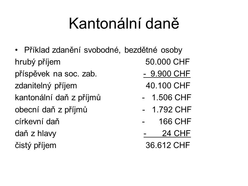 Kantonální daně Příklad zdanění svobodné, bezdětné osoby hrubý příjem 50.000 CHF příspěvek na soc. zab. - 9.900 CHF zdanitelný příjem 40.100 CHF kanto