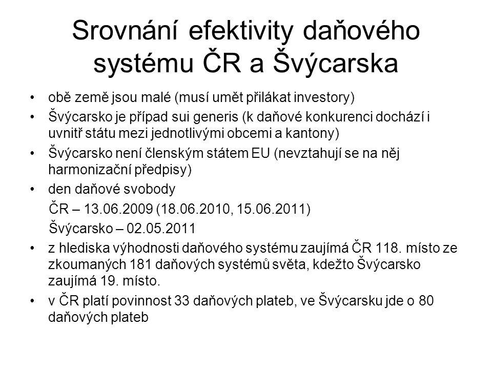 Srovnání efektivity daňového systému ČR a Švýcarska obě země jsou malé (musí umět přilákat investory) Švýcarsko je případ sui generis (k daňové konkur