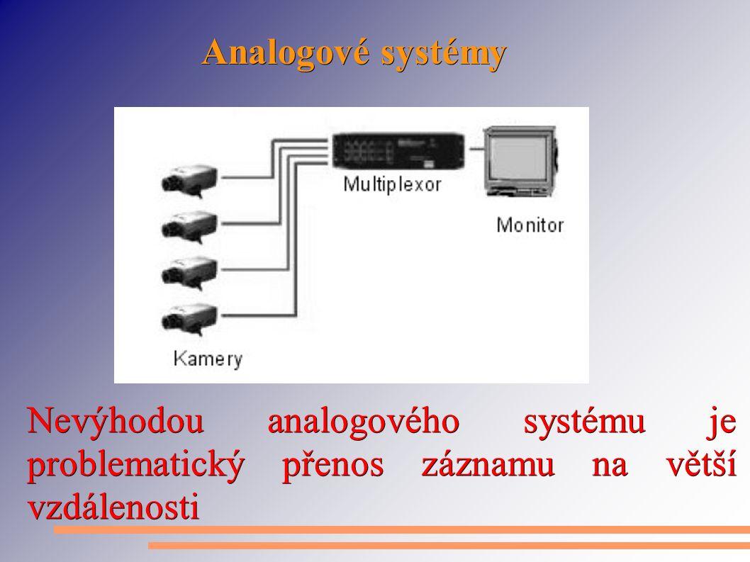 Analogové systémy Nevýhodou analogového systému je problematický přenos záznamu na větší vzdálenosti