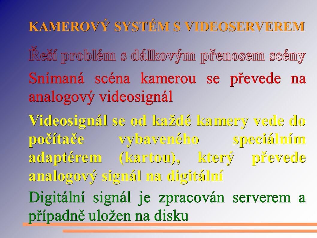 KAMEROVÝ SYSTÉM S VIDEOSERVEREM Videosignál se od každé kamery vede do počítače vybaveného speciálním adaptérem (kartou), který převede analogový signál na digitální Snímaná scéna kamerou se převede na analogový videosignál Digitální signál je zpracován serverem a případně uložen na disku