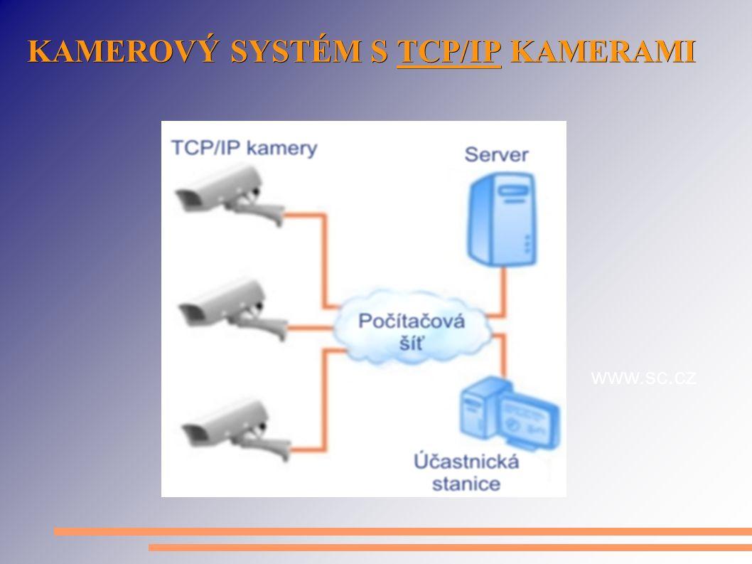 KAMEROVÝ SYSTÉM S TCP/IP KAMERAMI www.sc.cz