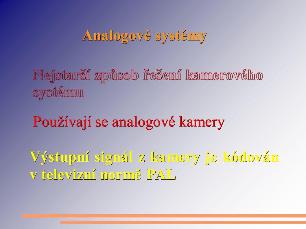 Analogové systémy Výstupní signál z kamery je kódován v televizní normě PAL Používají se analogové kamery