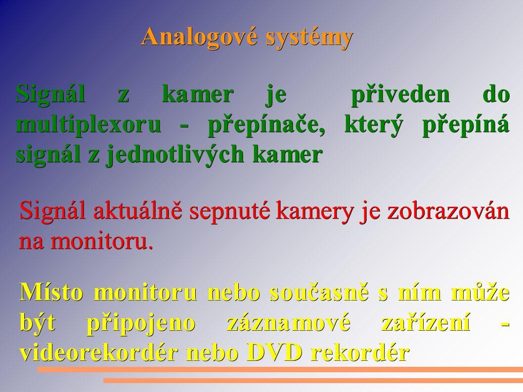 Analogové systémy Signál z kamer je přiveden do multiplexoru - přepínače, který přepíná signál z jednotlivých kamer Místo monitoru nebo současně s ním může být připojeno záznamové zařízení - videorekordér nebo DVD rekordér Signál aktuálně sepnuté kamery je zobrazován na monitoru.