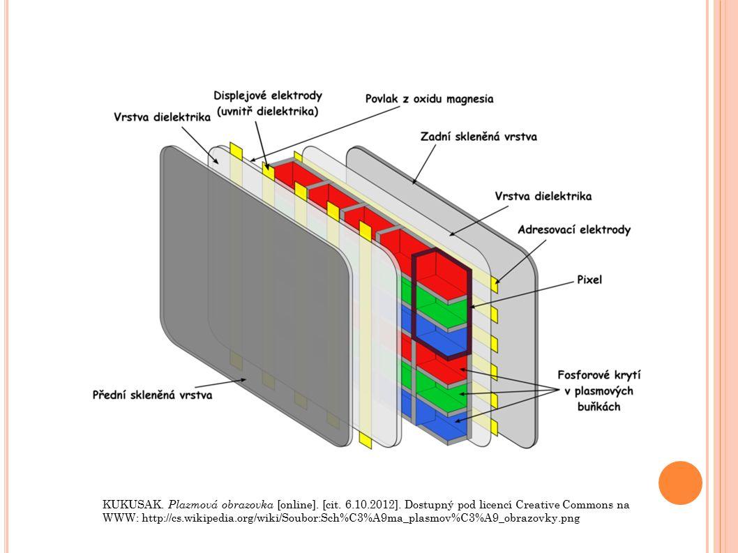 KUKUSAK. Plazmová obrazovka [online]. [cit. 6.10.2012]. Dostupný pod licencí Creative Commons na WWW: http://cs.wikipedia.org/wiki/Soubor:Sch%C3%A9ma_