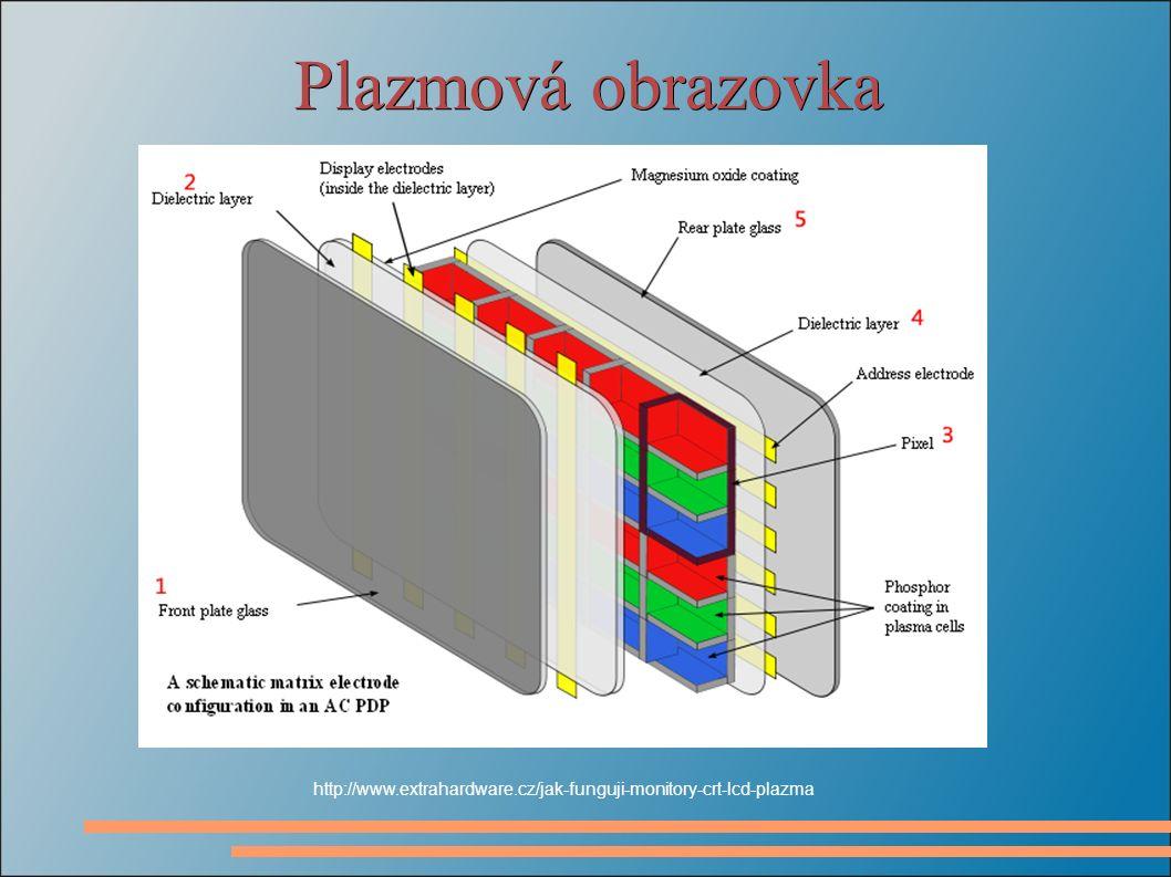 Plazmová obrazovka http://www.extrahardware.cz/jak-funguji-monitory-crt-lcd-plazma
