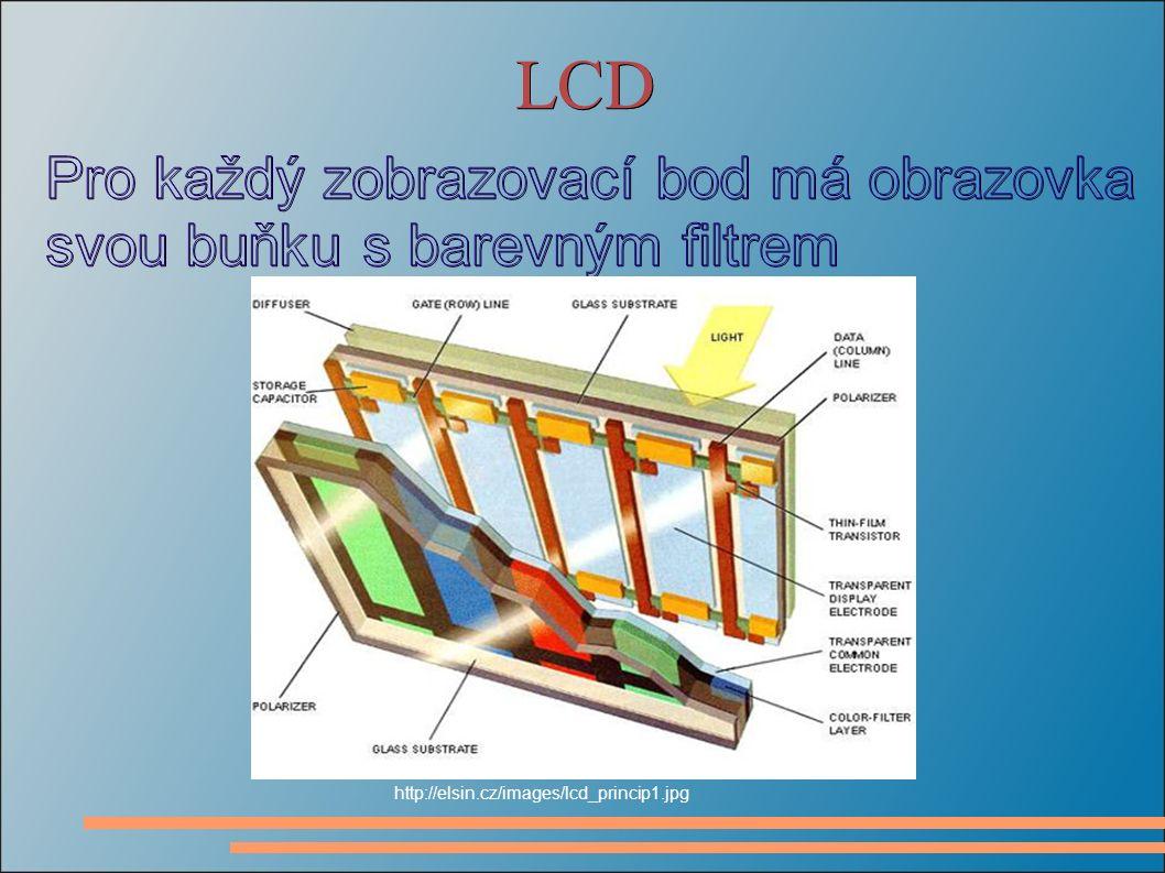 LCD http://elsin.cz/images/lcd_princip1.jpg