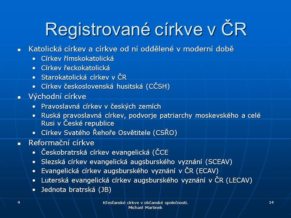 Registrované církve v ČR Katolická církev a církve od ní oddělené v moderní době Katolická církev a církve od ní oddělené v moderní době Církev římsko