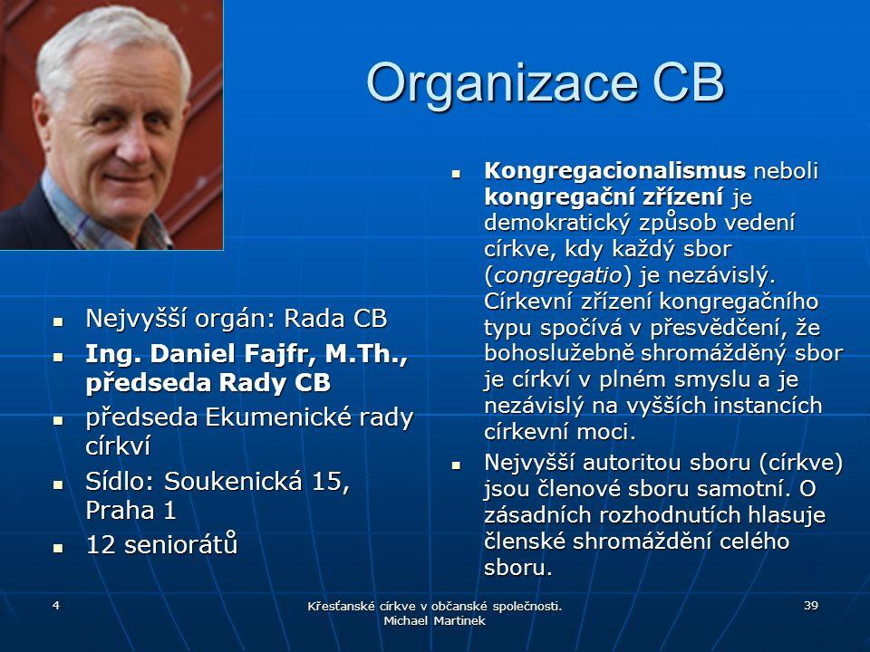 Organizace CB Nejvyšší orgán: Rada CB Nejvyšší orgán: Rada CB Ing.