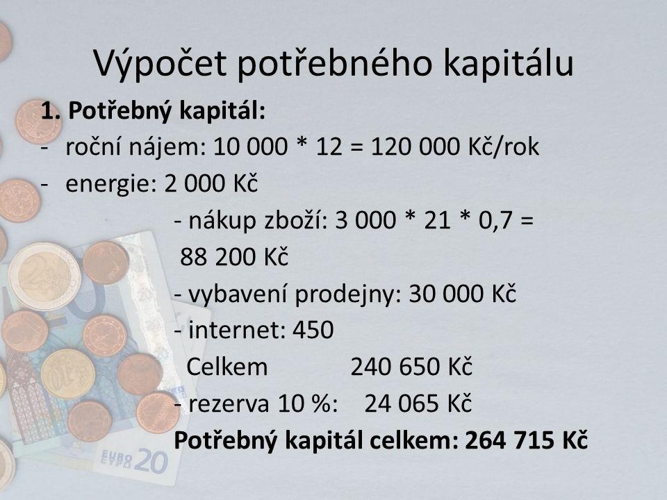 Výpočet potřebného kapitálu 1.