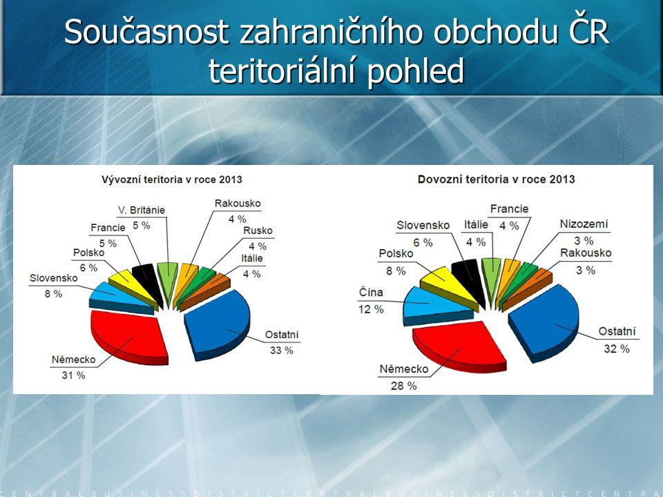 Současnost zahraničního obchodu ČR teritoriální pohled