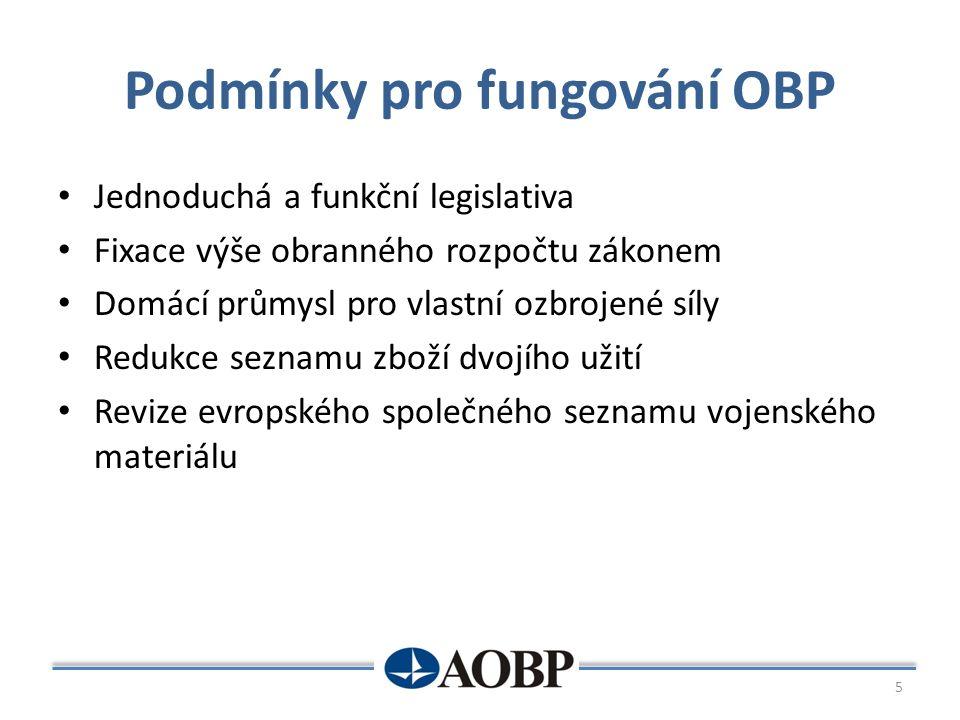 Podmínky pro fungování OBP Jednoduchá a funkční legislativa Fixace výše obranného rozpočtu zákonem Domácí průmysl pro vlastní ozbrojené síly Redukce seznamu zboží dvojího užití Revize evropského společného seznamu vojenského materiálu 5